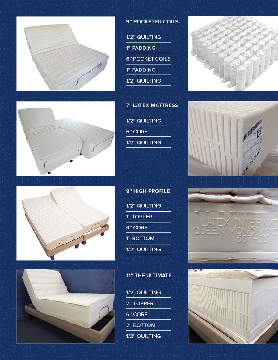 adjustable bed specialists all electric bed models adjustablebed