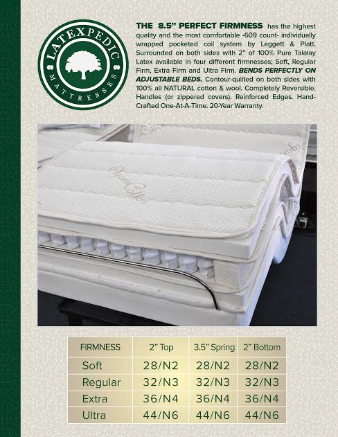 mattress topper Shenandoah Valley, VA Sheridan, WY Show Low, az Shreveport 100% Pure Talalay latex foam mattresses LA Sioux City, IA